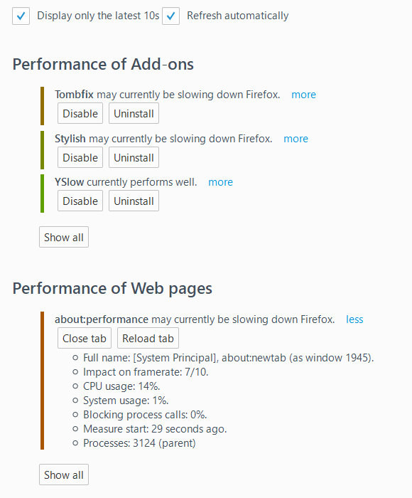 about:performance の表示例