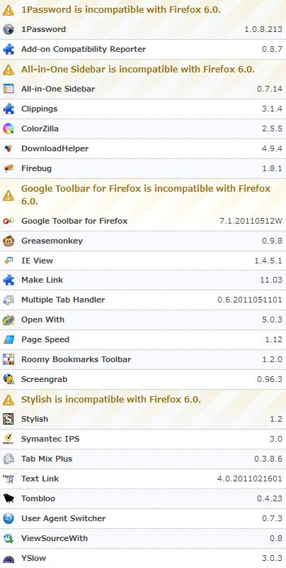 Firefox 6 インストール後のアドオン状況