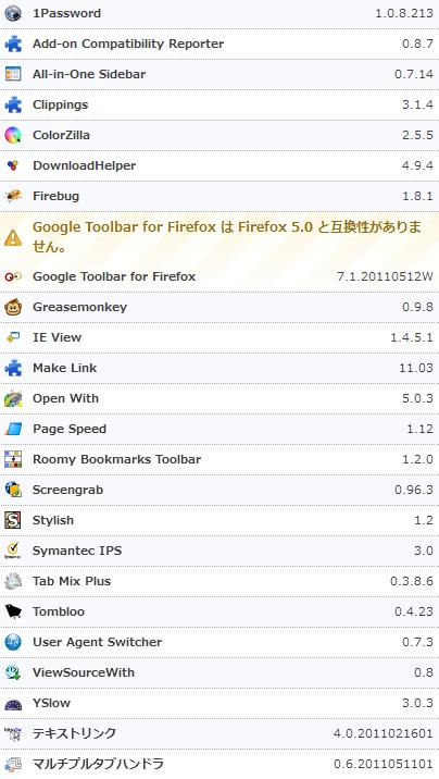 Firefox 5でののアドオン状況