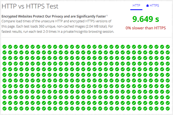 HTTP vs HTTPS Test を HTTP で実行した例
