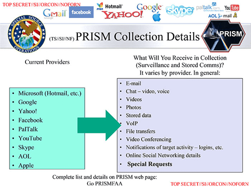 The PRISM program collects a wide range of data from the nine companies, although the details vary by provider. (PRISM プログラムは、9社から広範囲のデータを取得している)